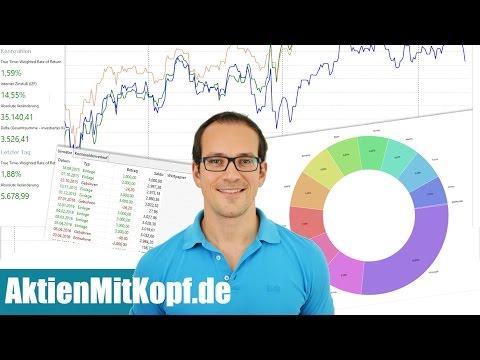 Das Aktien Portfolio in perfekter Übersicht halten und Performance exakt messen