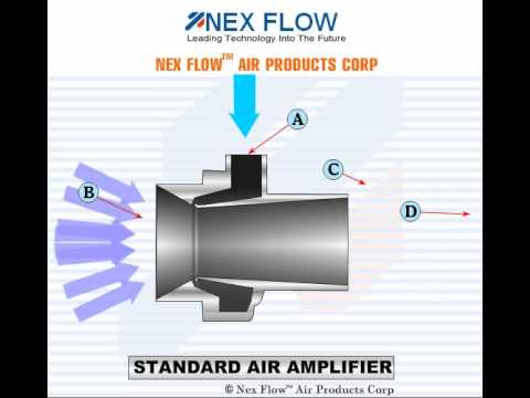 Standard (Fixed) Air Amplifiers