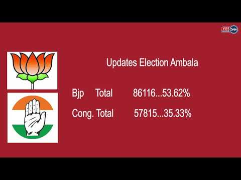 Update Election Ambala