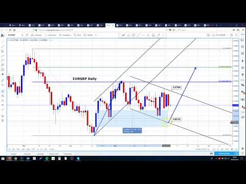 Taking a Counter Trend Trade in the EURGBP 06.06.2018
