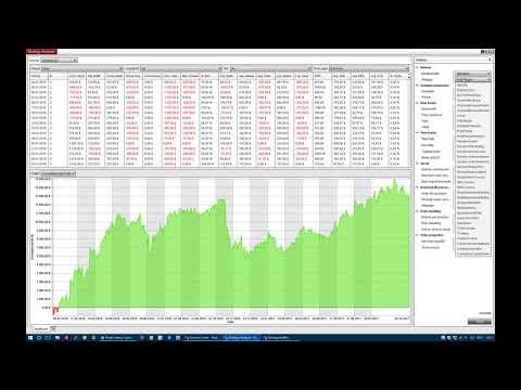 Forex trader und die groste schwirigkeiten