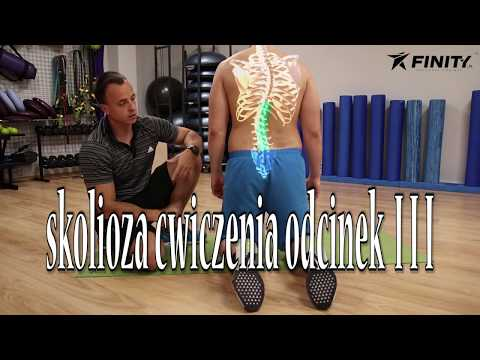 Ból mięśni od kostki