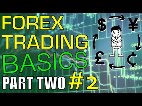Can forex trading be taught