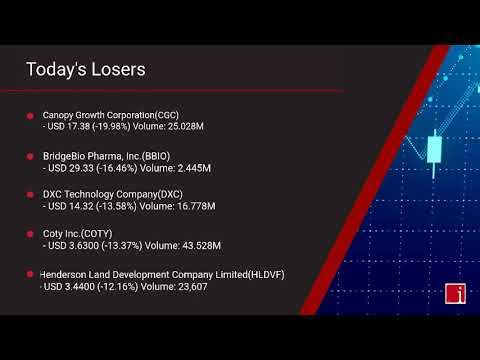 InvestorChannel's US Stock Market Update for Friday, May 2 ... Thumbnail