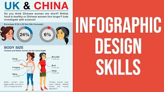 How To Create An Infographic With Adobe Illustrator