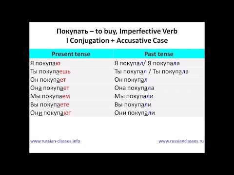 Russian Classes Online: The Verb Покупать