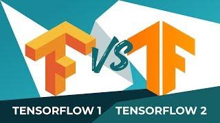 TensorFlow 2 0 Changes - Самые лучшие видео