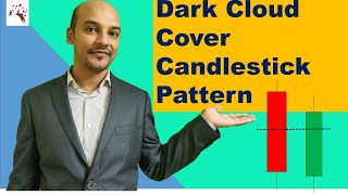 Dark Cloud Cover Candlestick in Hindi with Example – SBI