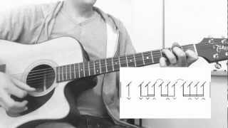 The Drugs Don't Work - Strumming Pattern