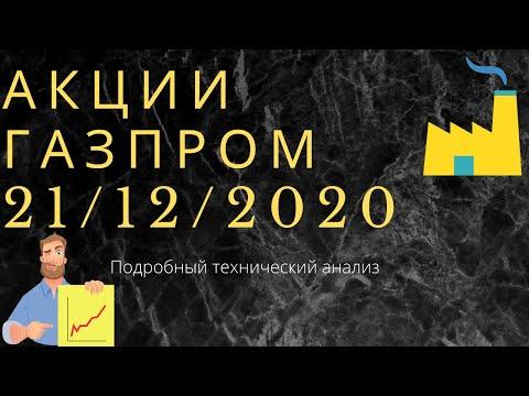 21/12/2020 Разбор Акции Газпром. Подробный технический анализ.
