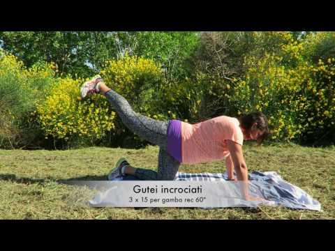 Esercizi su perdita di peso di mani e dorso