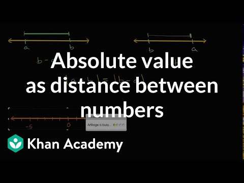 Absolute Value As Distance Between Numbers Video Khan Academy