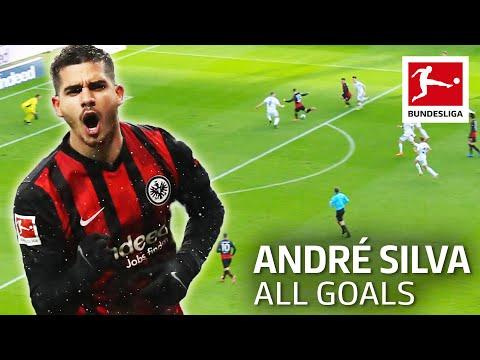 André Silva – All Goals 2020/21 So Far