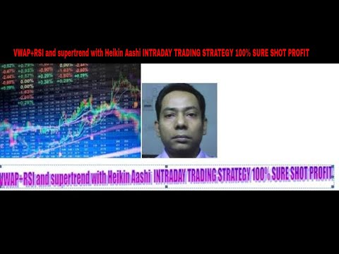 Super trading strategy with supertrend , vwap, trend intensity index