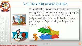 MBA 1 Business Ethics