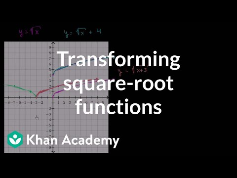 Transforming the square-root function (video) | Khan Academy