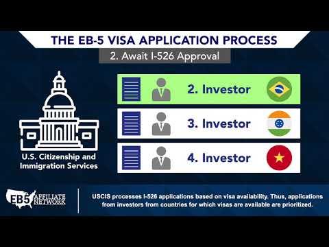 EB-5 Program Visa Availability