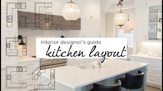 How To: Choose The Kitchens Layout | Kitchen Layout Guide | Aseelbysketchbook (kitchen Talk Pt. 1)