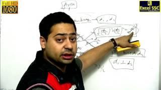 IMPORTANT: Maths RHOMBUS FORMULAS - SSC CGL Tutorial Lesson (Excel SSC Coaching Classes)