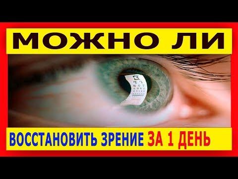Процесс операции лазерной коррекции зрения