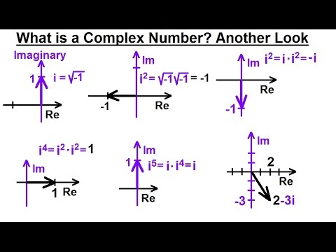 Calculus 2: Complex Numbers & Functions (2 of 28) What is a Complex Number? Another Look