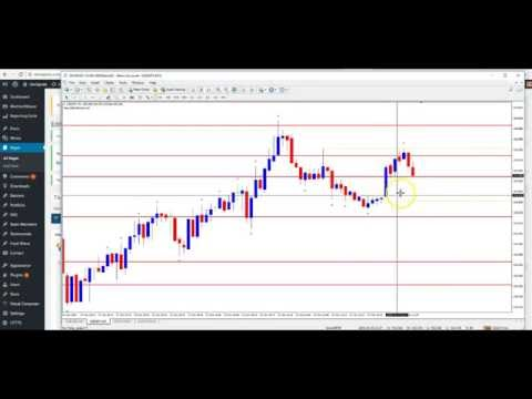 Getting to 100 Nadex 5 minute Binary trades- 99 wins 2 losses