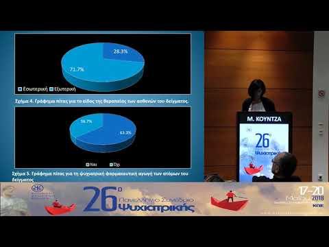 Μ. Κούντζα - Συννόσηση της ψυχογενούς ανορεξίας με άλλες ψυχιατρικές παθήσεις