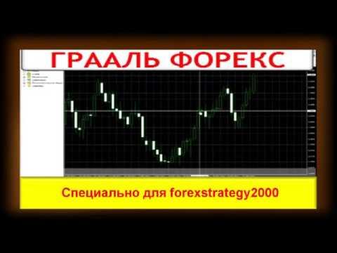 Аналитика торговли бинарными опционами