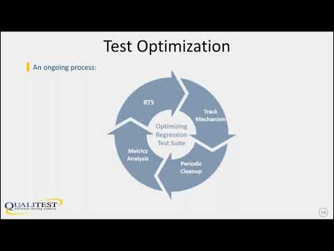 How to Optimise Continuous Testing Related YouTube Video