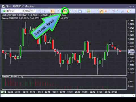 ActTrader – Chart Toolbar Overview