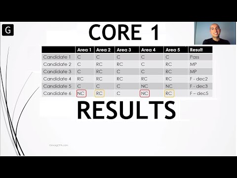 How to Prepare and Pass CPA Core 1   Webinar by Gevorg CPA ...