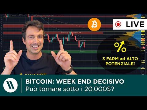 Bitcoin preț ultimele știri