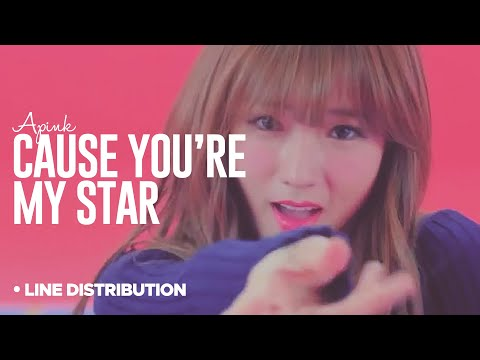 APINK - Cause You're My Star : Line Distribution (Color Coded)