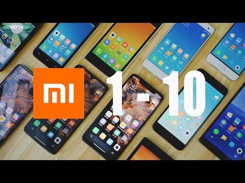 External Review Video tALdqyw0IXQ for Xiaomi Mi 10 Smartphone