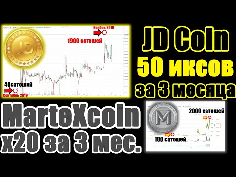 ЩИТКОЙНЫ КОТОРЫЕ ОБОГАТИЛИ #7 - JD Coin 50 ИКСОВ, mARTExCOIN 20 ИКСОВ!