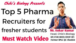 Top 5 Pharma Recruiters for fresher students || Pharma Careers in india.....By Chiki's Biology