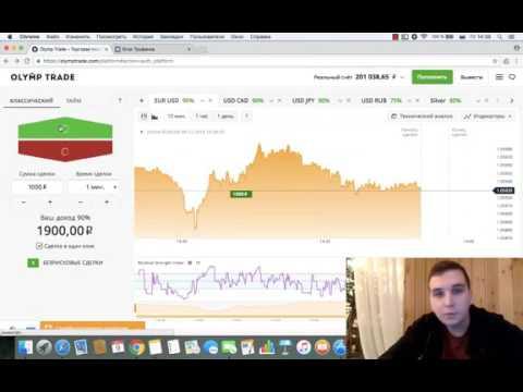 Бинарные опционы на паре рубль доллар