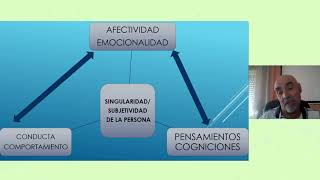 La Academia Online de la Psicoterapia Relacional - Centro Psicológico Self - Centro Psicológico Self