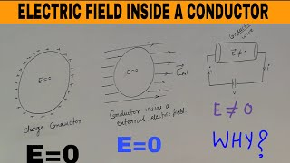 why electric field is always zero inside charged conductor