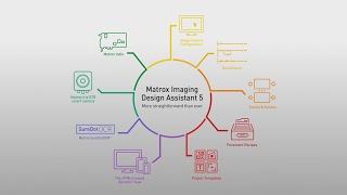 Matrox Design Assistant 5 is released!