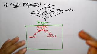 Programming Methodologies | Part-1/2 | Data Structures | Lec-3 | Bhanu Priya