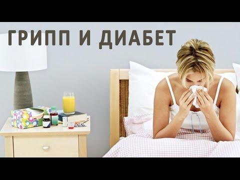 Инсулин заменители названия