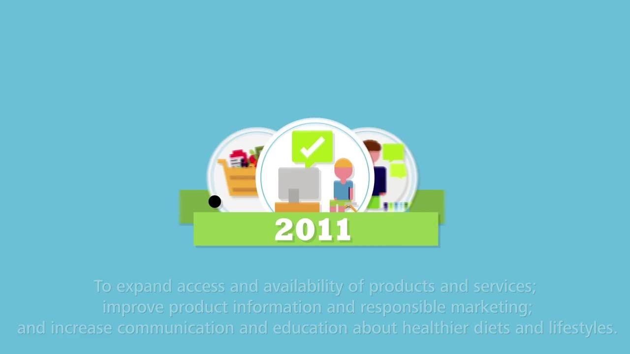 Empowering People Worldwide – The CGF Health & Wellness Survey – 2015 Results
