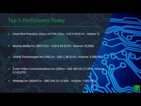 InvestorChannel's Cloud Software Watchlist Update for Friday, September 11, 2020, 16:30 EST