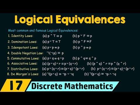 Propositional Logic − Logical Equivalences