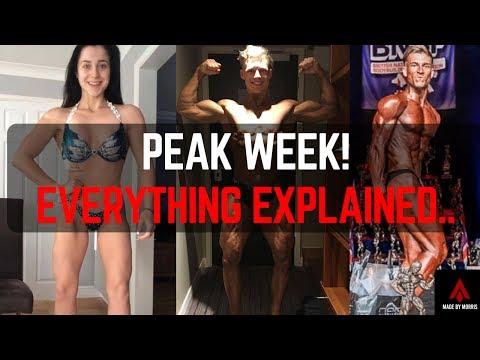 Le bronzage du bodybuilding