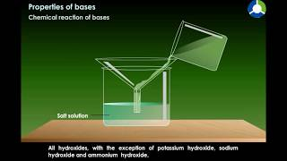 CH04-ACIDS, BASES AND SALTS-PART08-PROPERTIES OF BASES