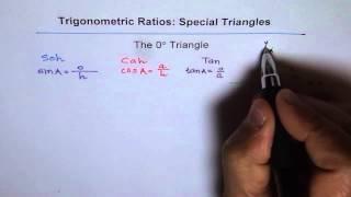 Special Triangle Zero  Degree