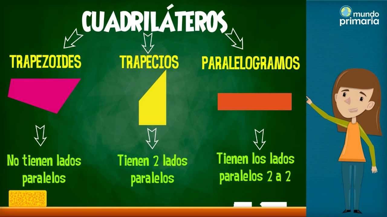 Figuras planas: clasificación de cuadriláteros