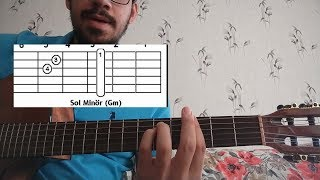 Oğuzhan Koç -  Çat Kapı  Gitar Dersi (Akor/Solo)
